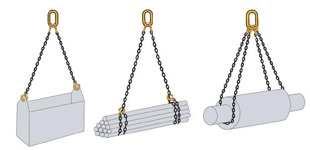 2 Point Lift Chain : Lifting equipment two leg chain slings grade `t`
